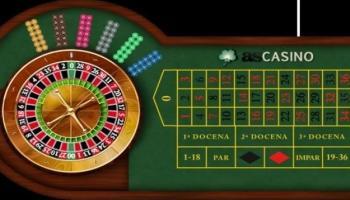 Situación de los Casinos Online de Perú